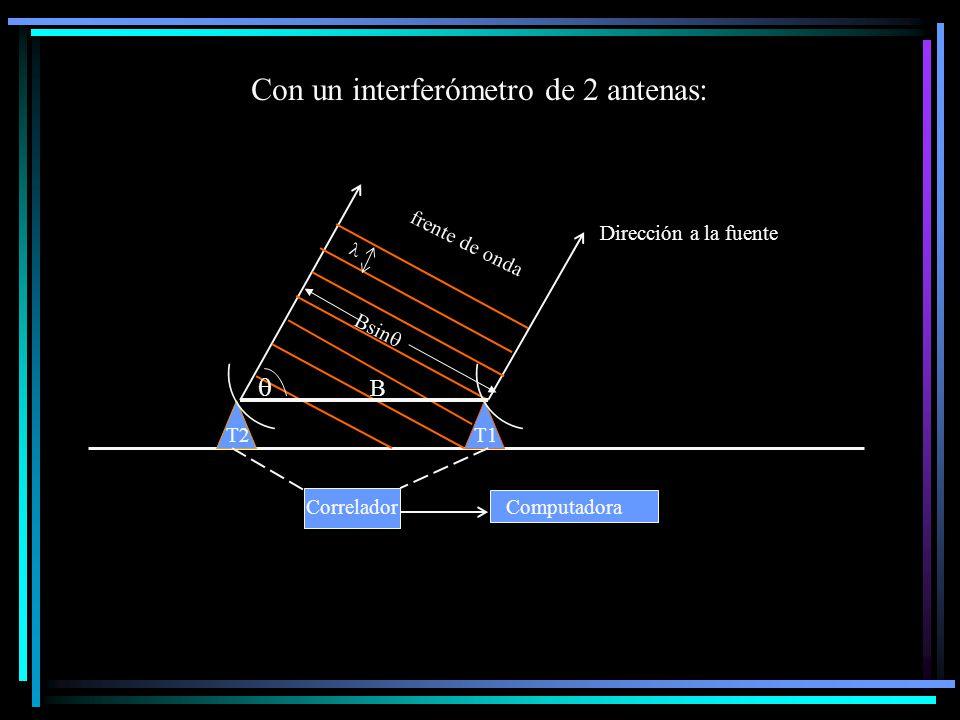 Con un interferómetro de 2 antenas: