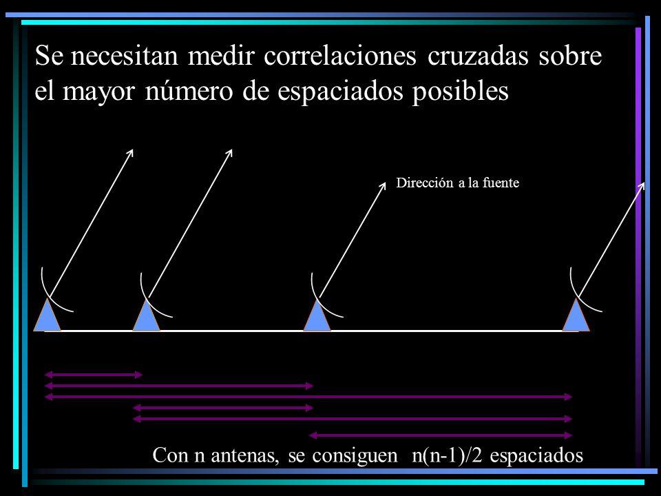 Se necesitan medir correlaciones cruzadas sobre el mayor número de espaciados posibles
