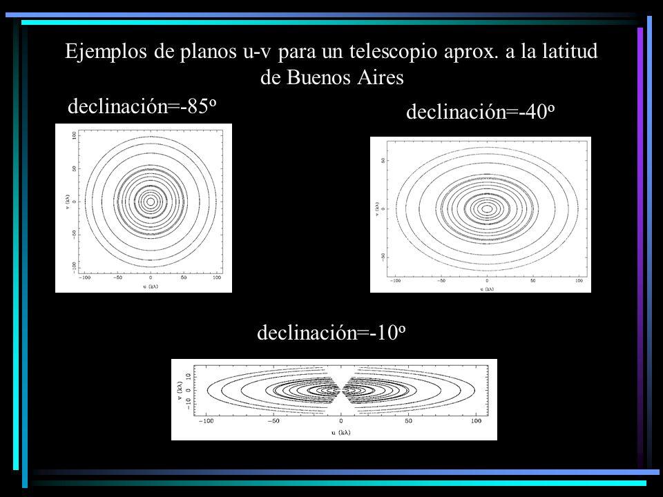 Ejemplos de planos u-v para un telescopio aprox. a la latitud