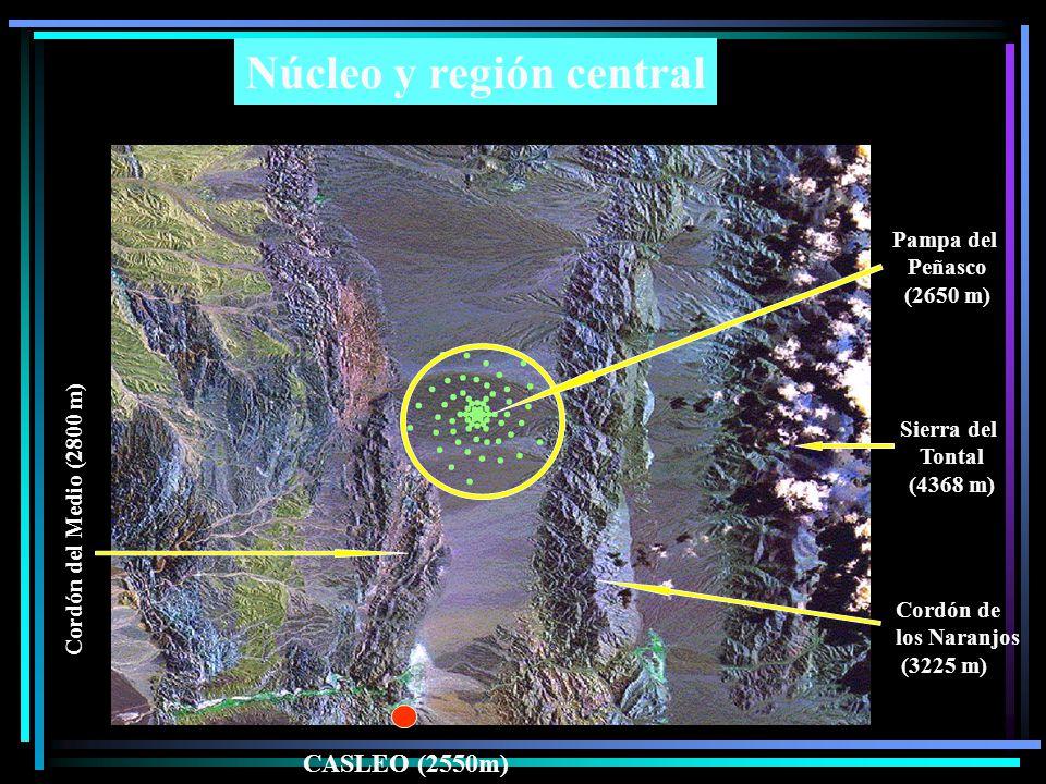 Núcleo y región central