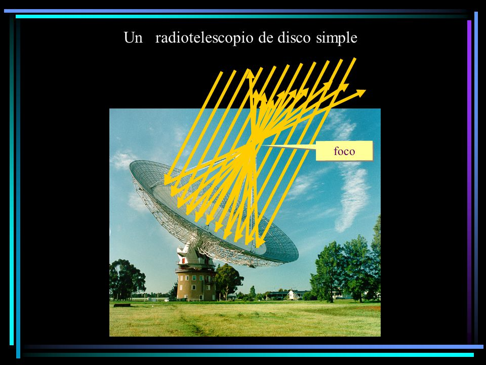 Un radiotelescopio de disco simple