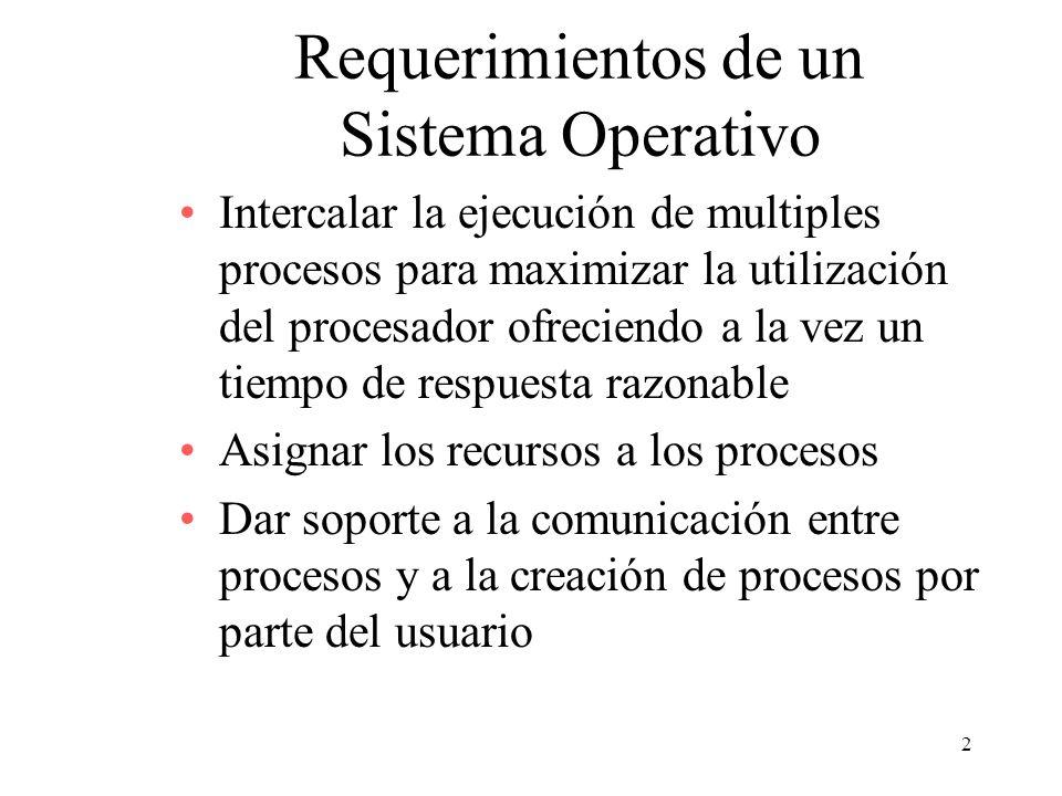 Requerimientos de un Sistema Operativo