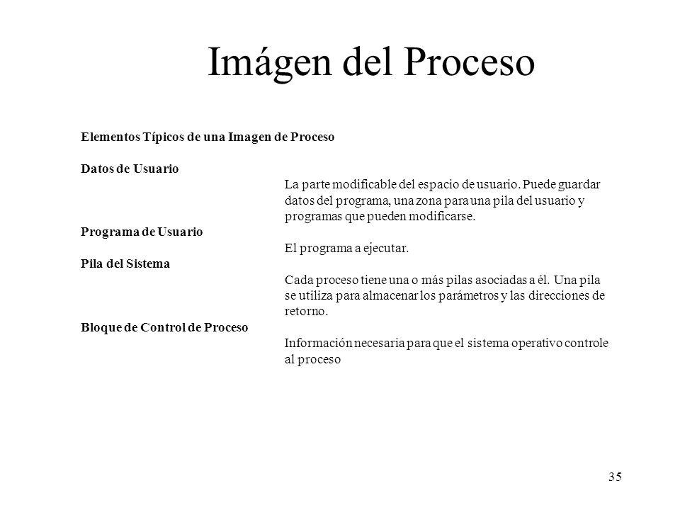 Imágen del Proceso Elementos Típicos de una Imagen de Proceso