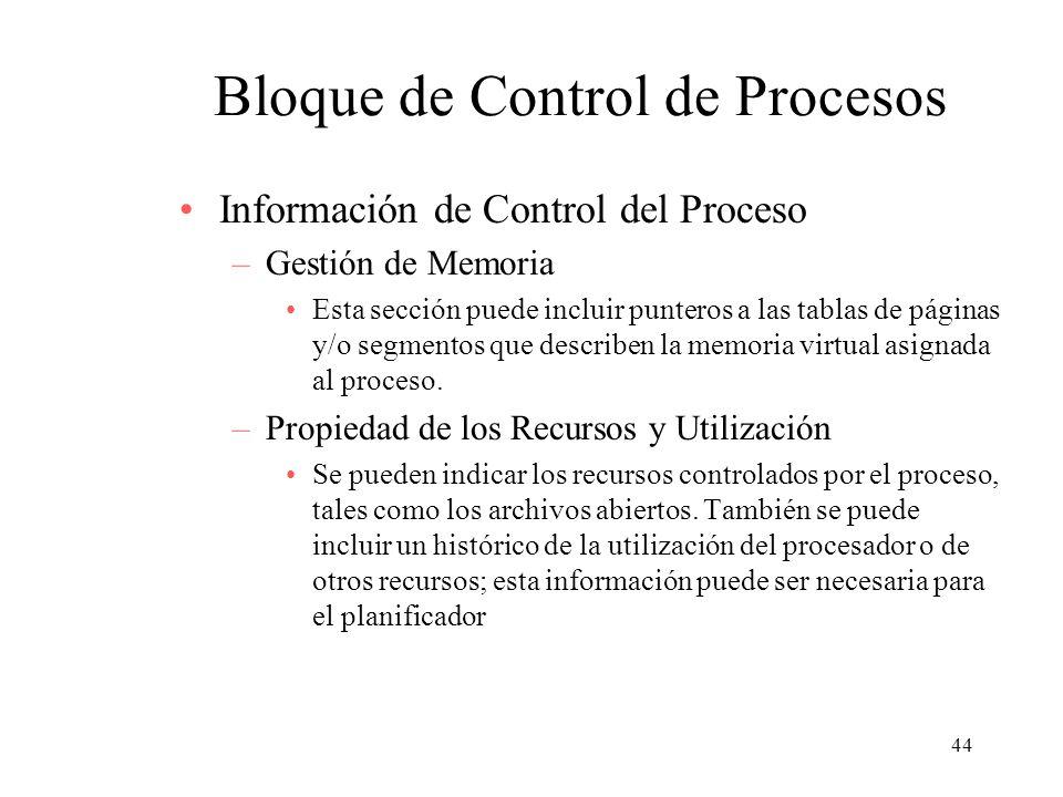 Bloque de Control de Procesos