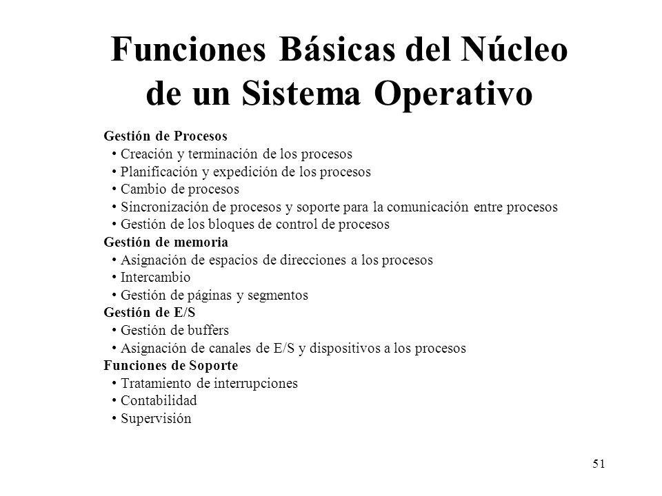 Funciones Básicas del Núcleo de un Sistema Operativo