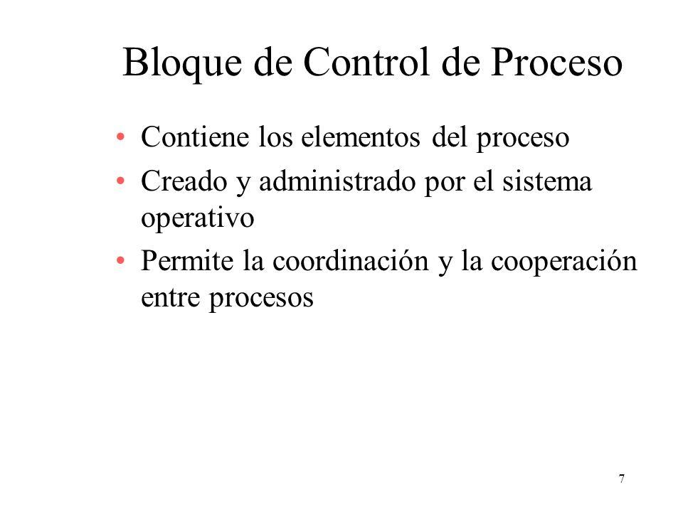 Bloque de Control de Proceso