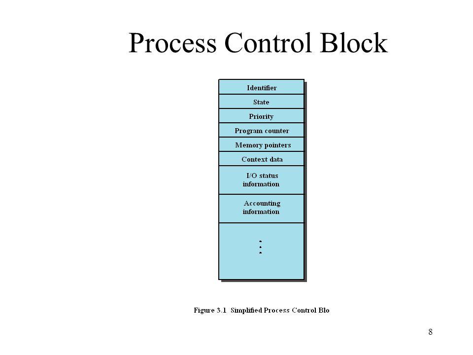 Process Control Block el proceso es tratado como una estructura de datos. Un proceso puede estar ejecutándose o esperando su ejecución.