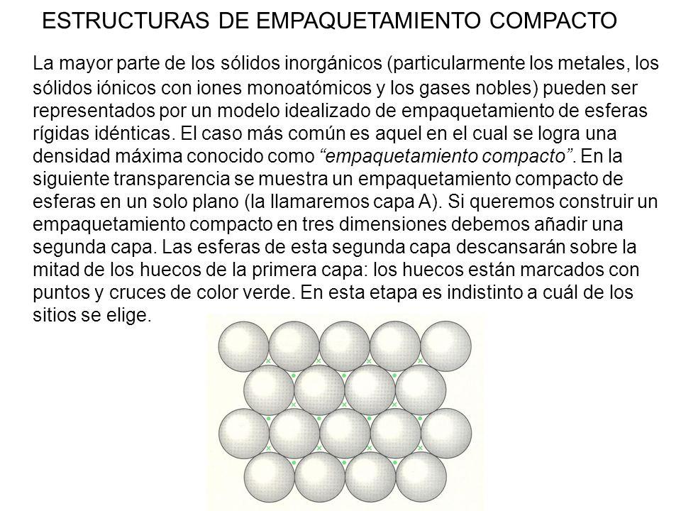ESTRUCTURAS DE EMPAQUETAMIENTO COMPACTO