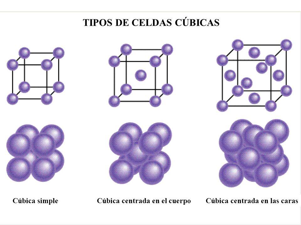 TIPOS DE CELDAS CÚBICAS