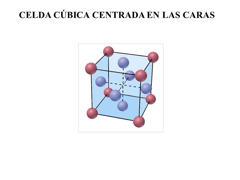 CELDA CÚBICA CENTRADA EN LAS CARAS