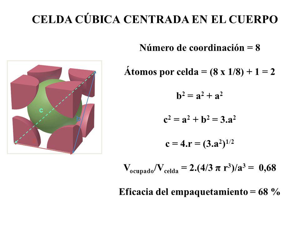 CELDA CÚBICA CENTRADA EN EL CUERPO