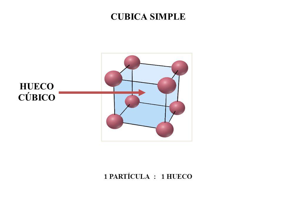 CUBICA SIMPLE HUECO CÚBICO 1 PARTÍCULA : 1 HUECO