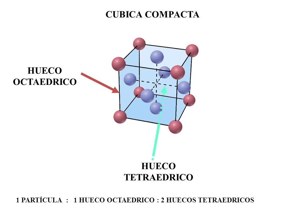 HUECO OCTAEDRICO HUECO TETRAEDRICO