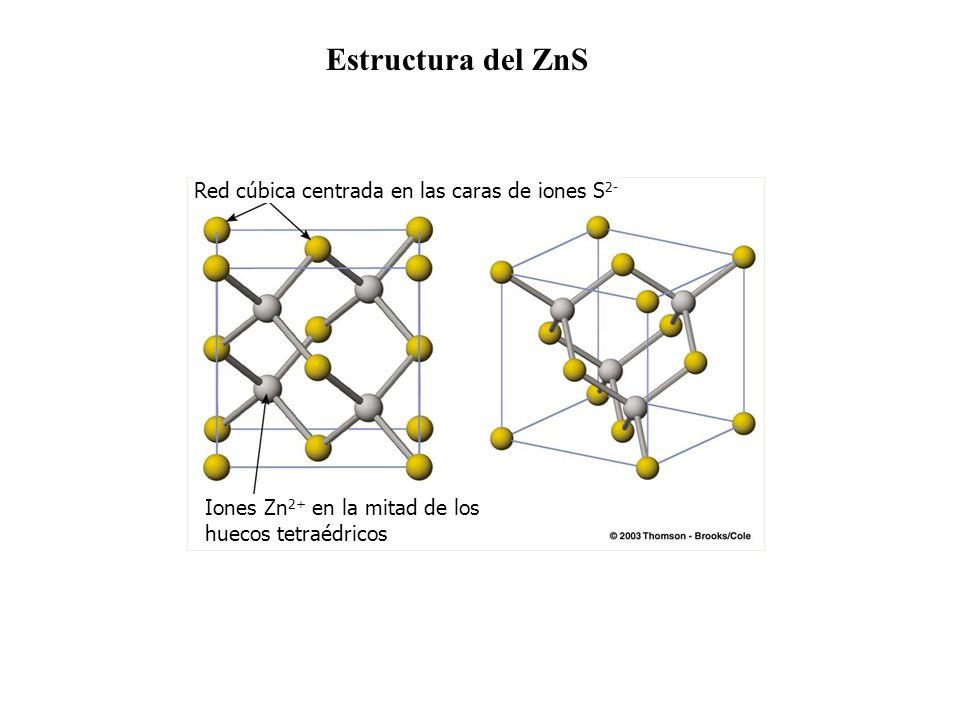 Estructura del ZnS Red cúbica centrada en las caras de iones S2-