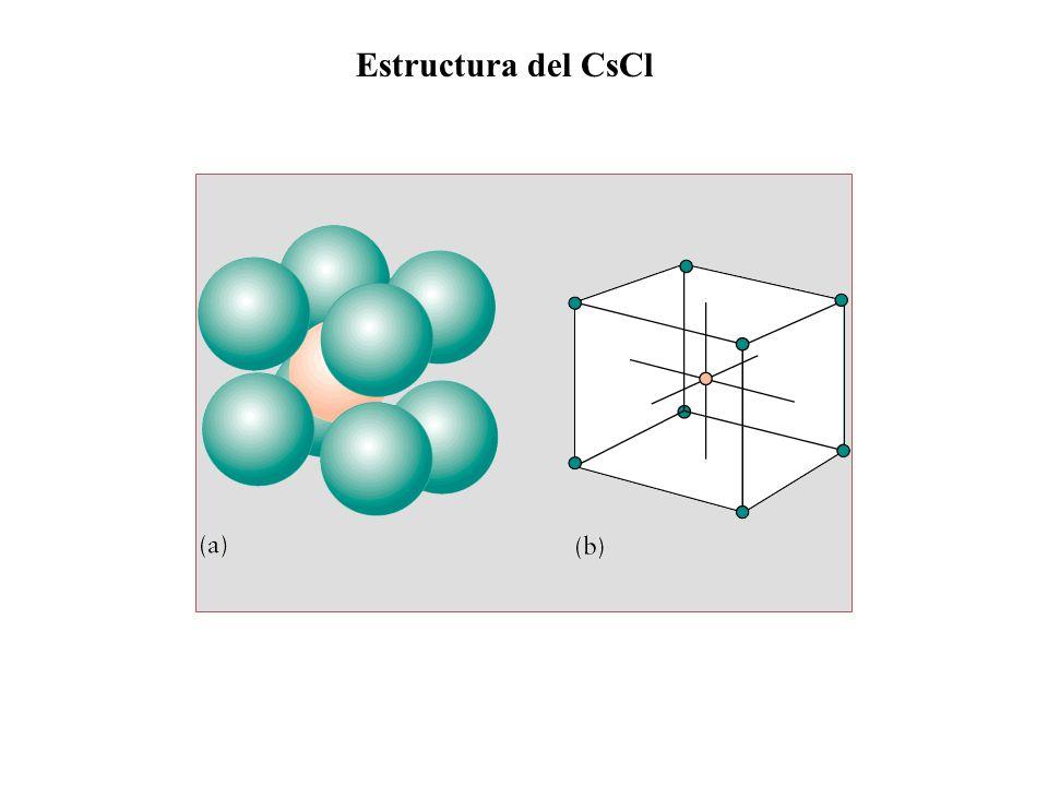 Estructura del CsCl