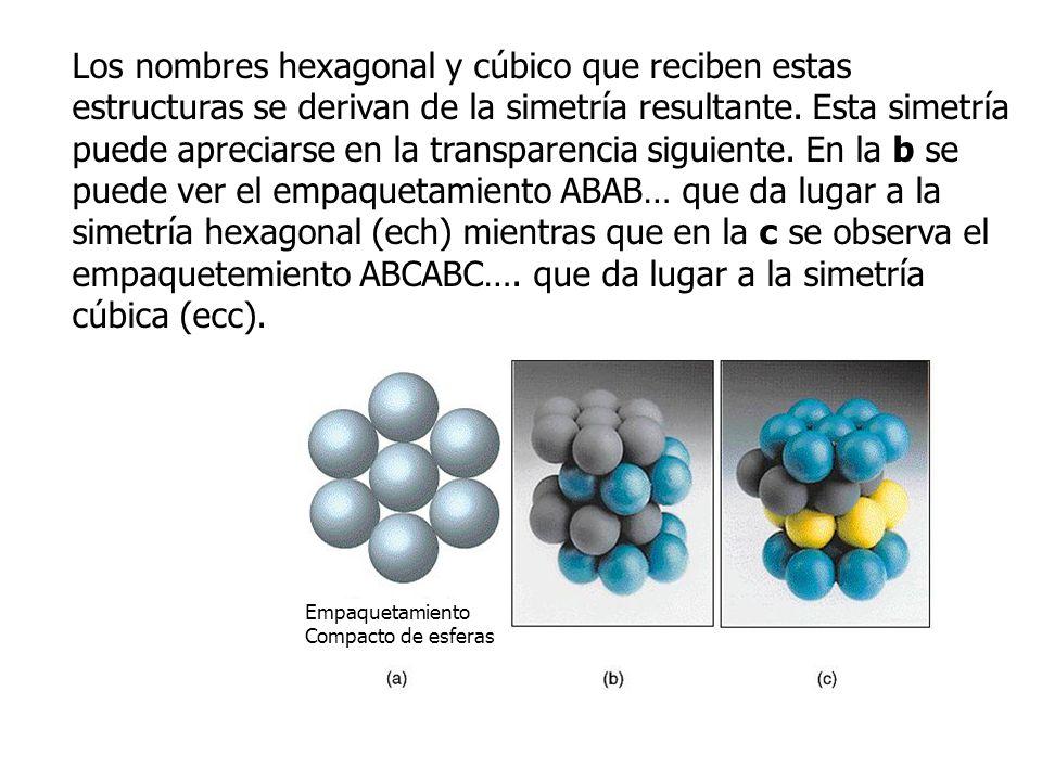 Los nombres hexagonal y cúbico que reciben estas estructuras se derivan de la simetría resultante. Esta simetría puede apreciarse en la transparencia siguiente. En la b se puede ver el empaquetamiento ABAB… que da lugar a la simetría hexagonal (ech) mientras que en la c se observa el empaquetemiento ABCABC…. que da lugar a la simetría cúbica (ecc).
