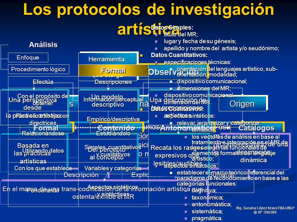 Los protocolos de investigación artística Patrones de Observación