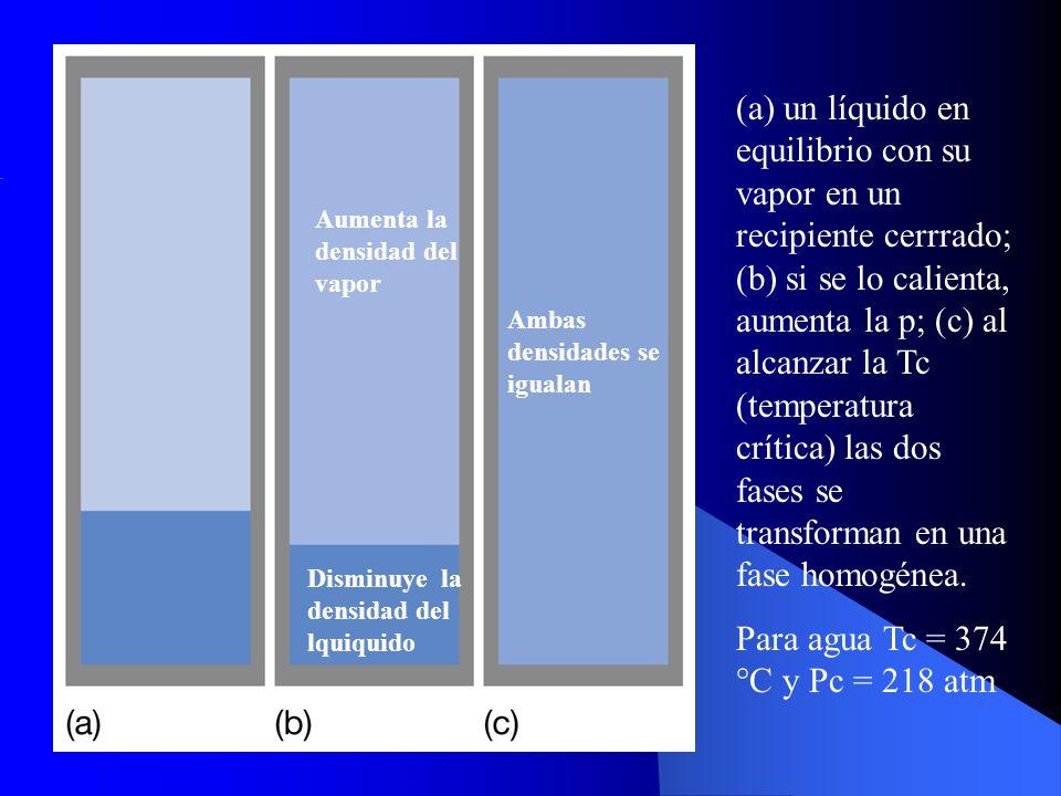 Para agua Tc = 374 °C y Pc = 218 atm
