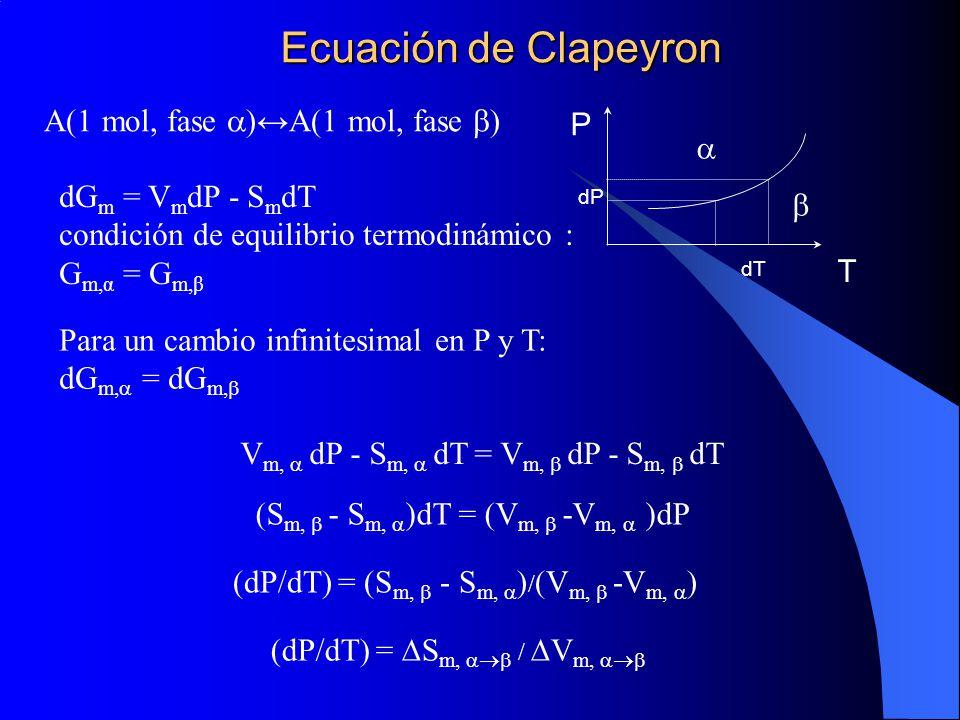 Ecuación de Clapeyron A(1 mol, fase )↔A(1 mol, fase ) P a