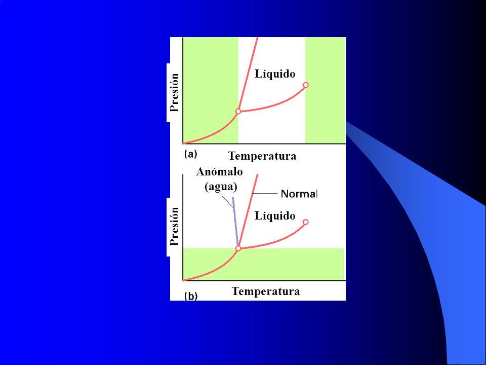 Anómalo (agua) Líquido Presión Temperatura