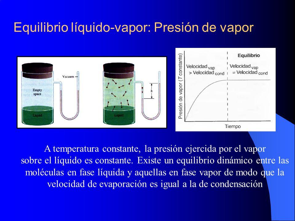 A temperatura constante, la presión ejercida por el vapor