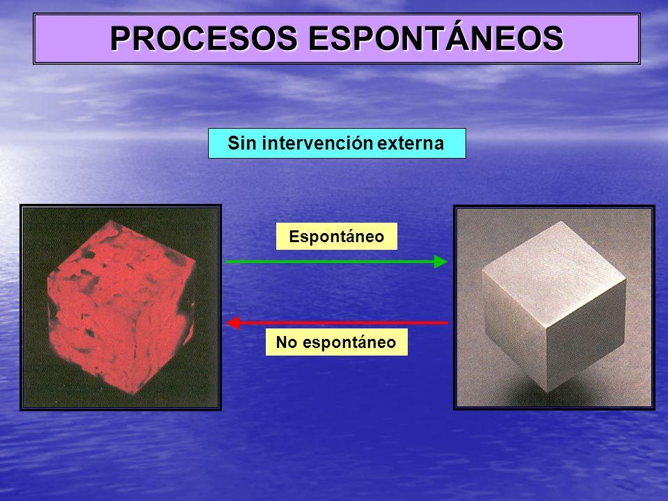 Sin intervención externa