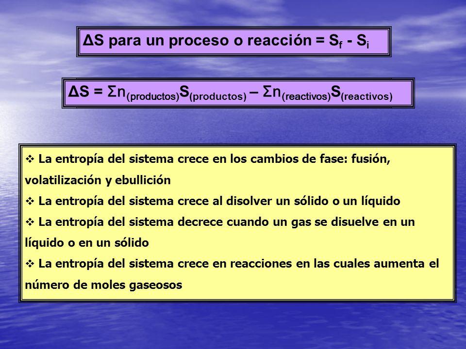ΔS para un proceso o reacción = Sf - Si
