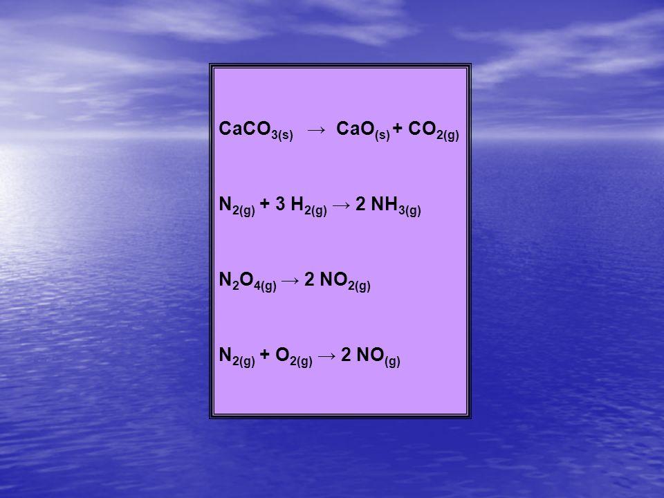 CaCO3(s) → CaO(s) + CO2(g)