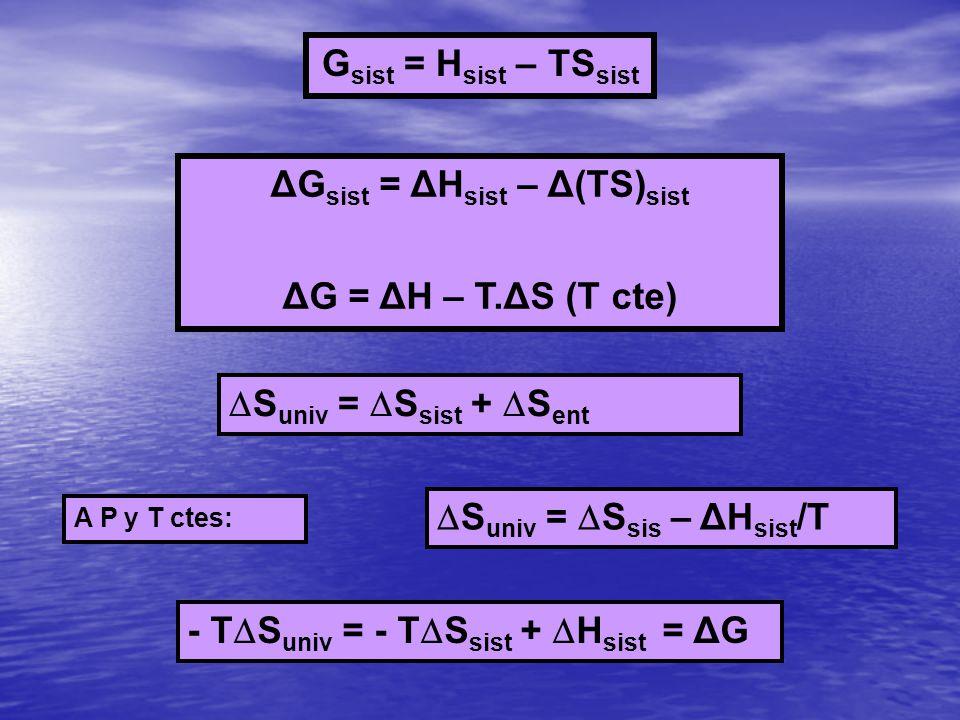 ΔGsist = ΔHsist – Δ(TS)sist