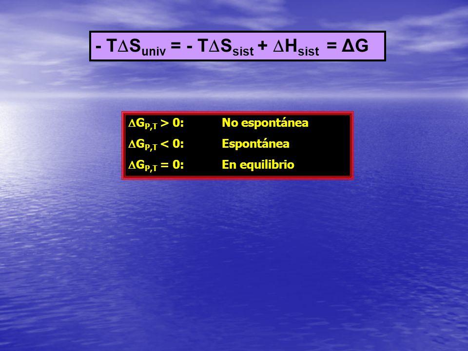 - TSuniv = - TSsist + Hsist = ΔG