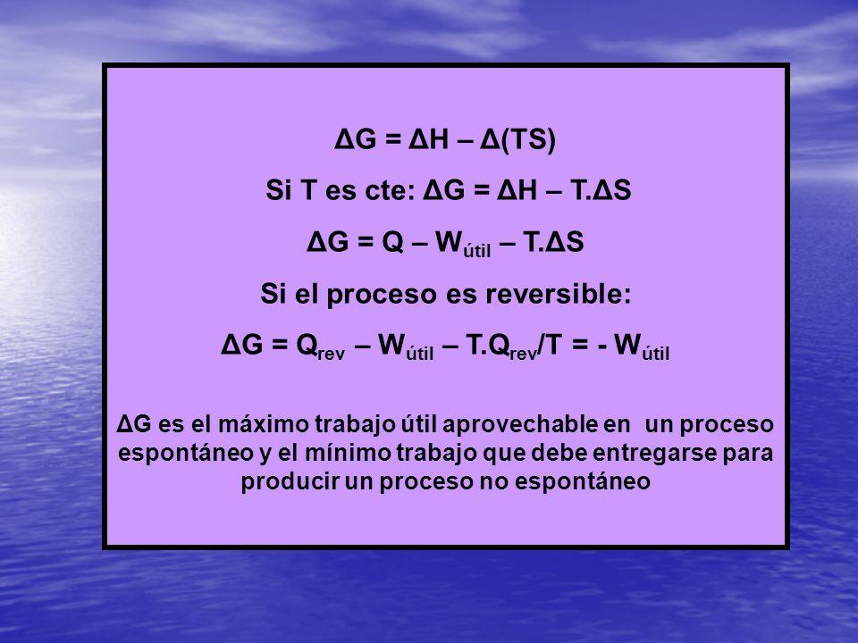 Si el proceso es reversible: ΔG = Qrev – Wútil – T.Qrev/T = - Wútil