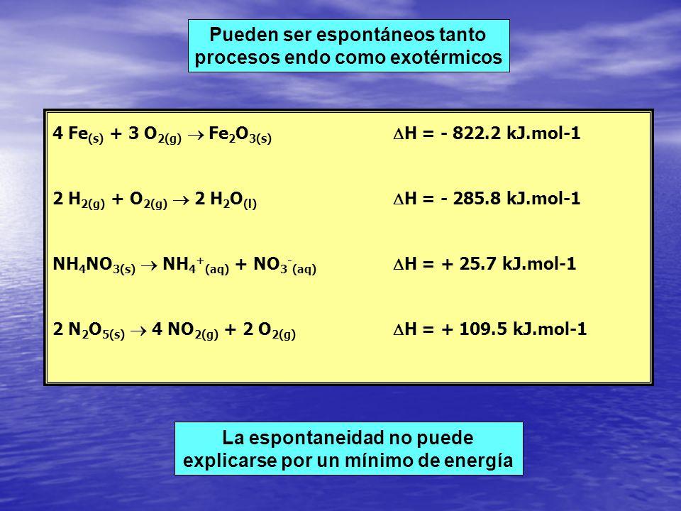 Pueden ser espontáneos tanto procesos endo como exotérmicos