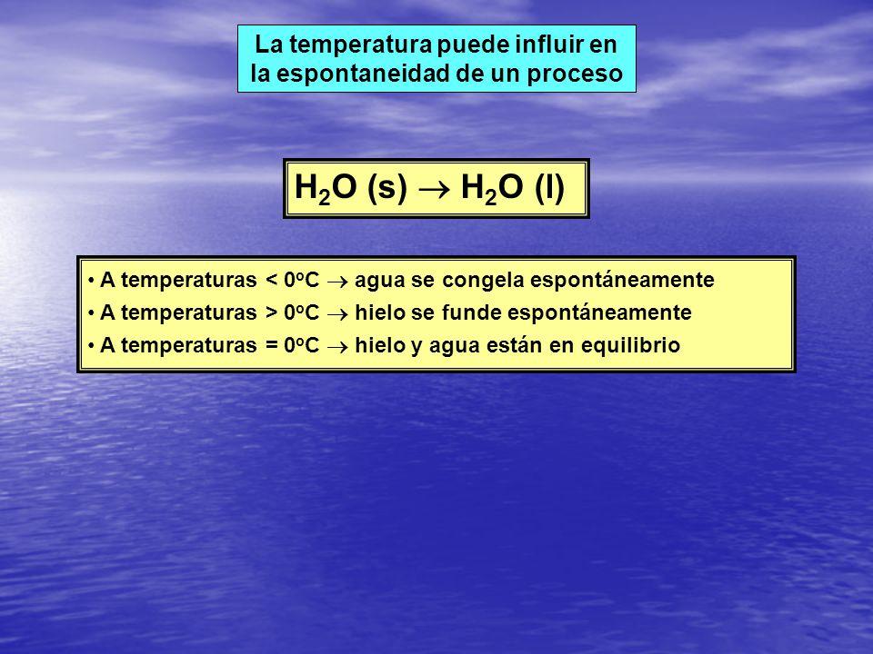 La temperatura puede influir en la espontaneidad de un proceso