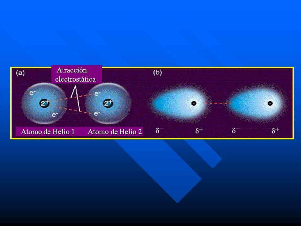 Atracción electrostática Atomo de Helio 1 Atomo de Helio 2