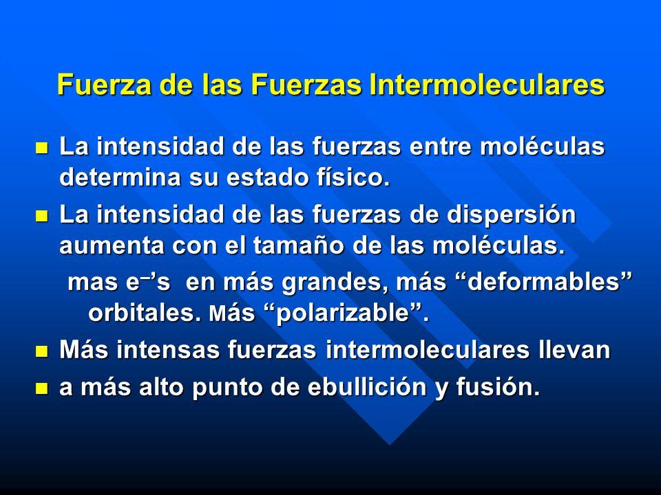 Fuerza de las Fuerzas Intermoleculares