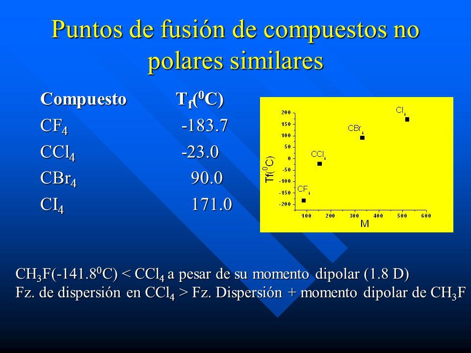 Puntos de fusión de compuestos no polares similares