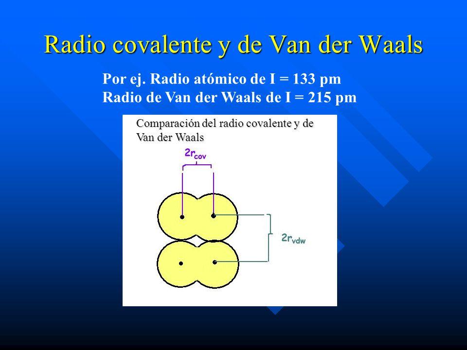 Radio covalente y de Van der Waals