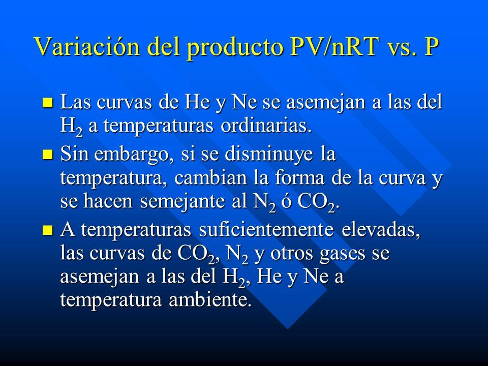 Variación del producto PV/nRT vs. P