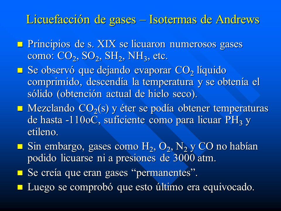 Licuefacción de gases – Isotermas de Andrews