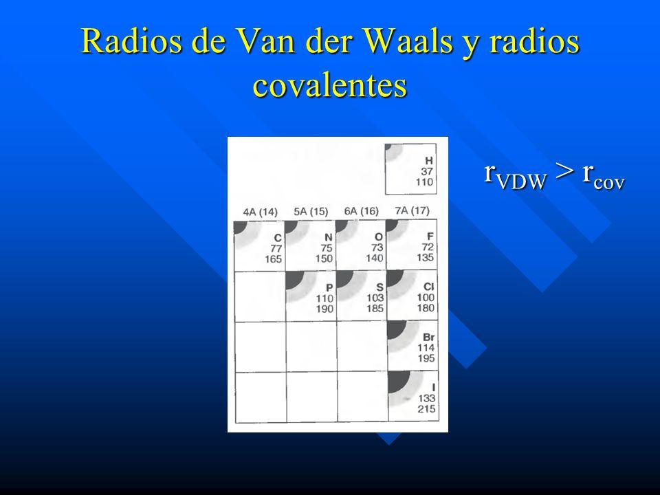 Radios de Van der Waals y radios covalentes