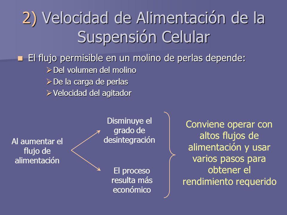 2) Velocidad de Alimentación de la Suspensión Celular