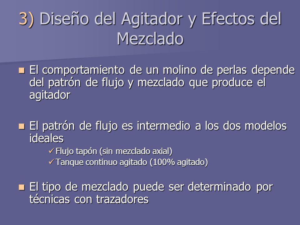 3) Diseño del Agitador y Efectos del Mezclado