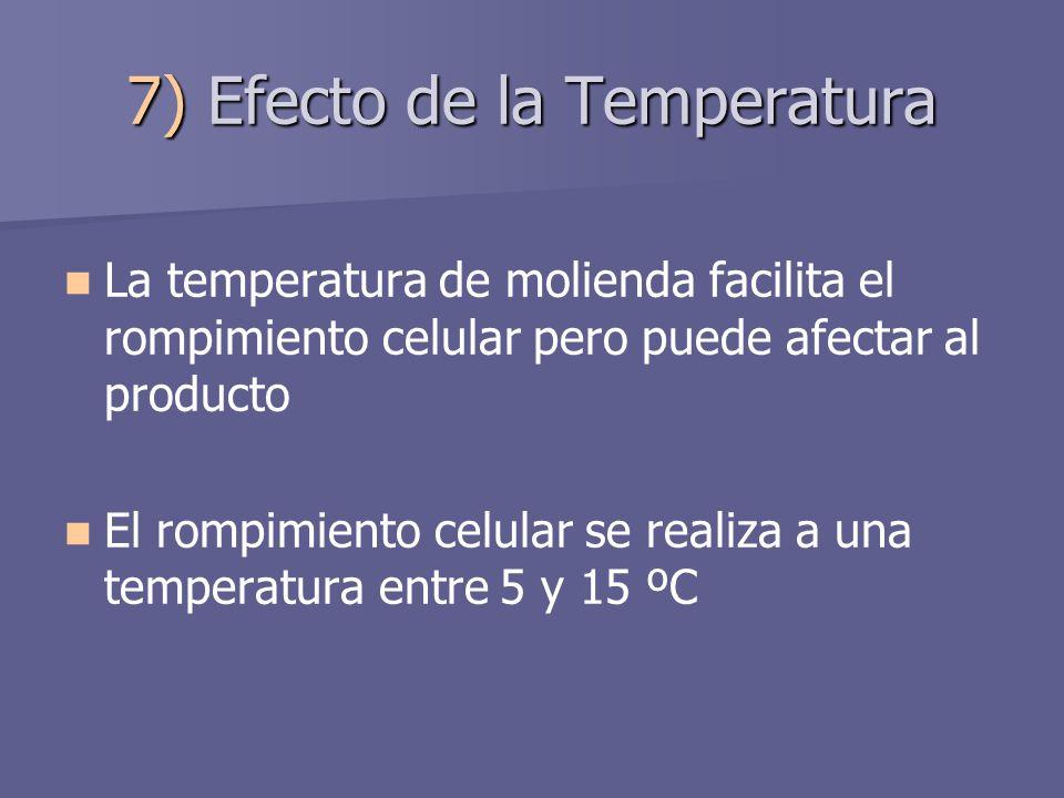 7) Efecto de la Temperatura