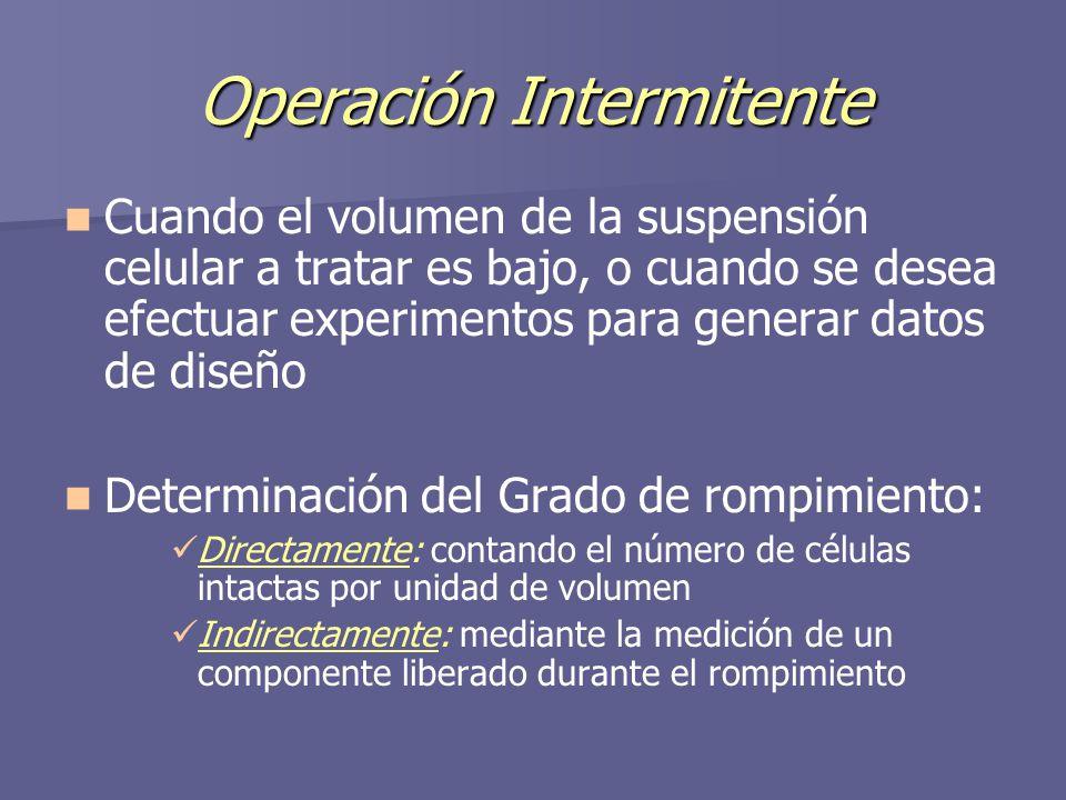 Operación Intermitente