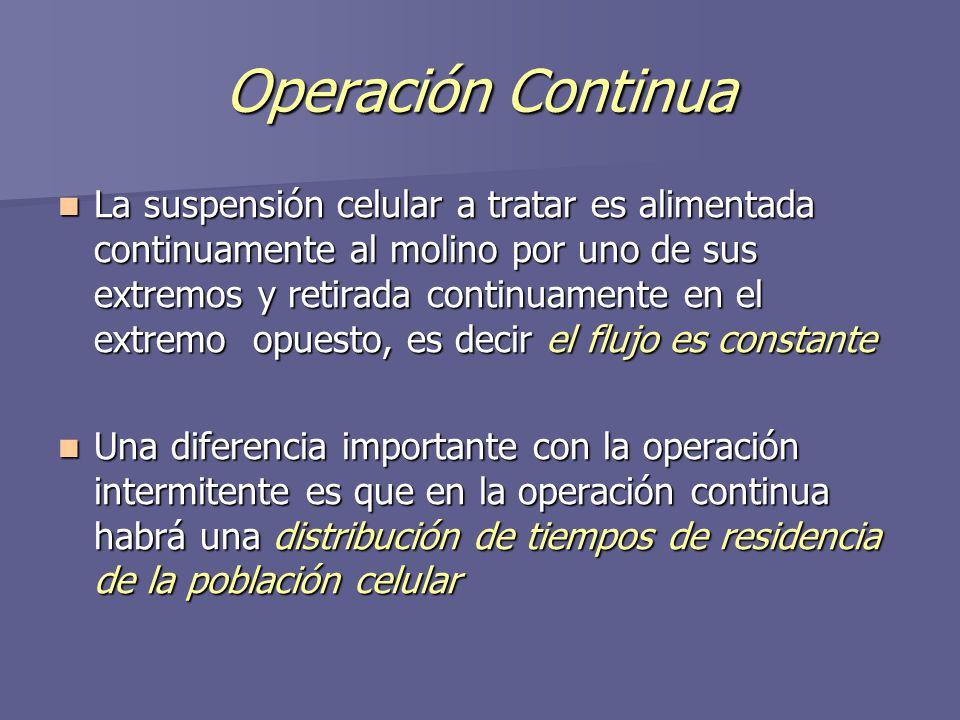 Operación Continua