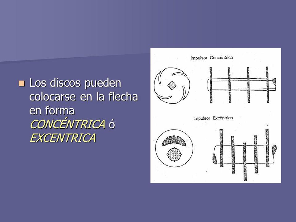 Los discos pueden colocarse en la flecha en forma CONCÉNTRICA ó EXCENTRICA