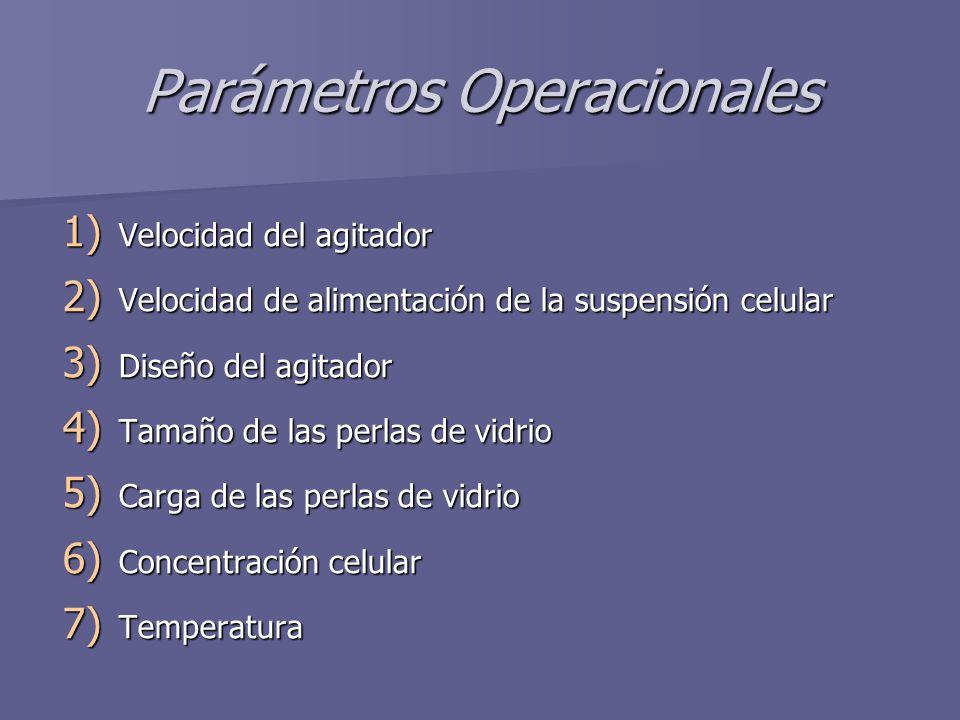 Parámetros Operacionales