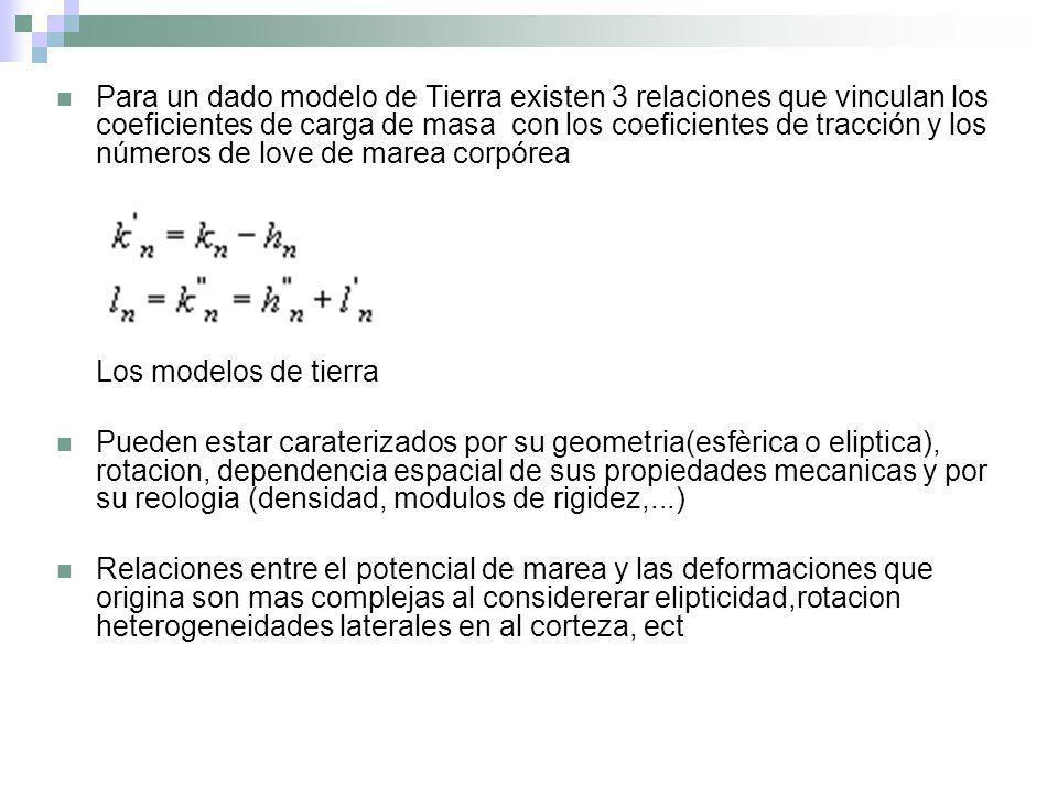 Para un dado modelo de Tierra existen 3 relaciones que vinculan los coeficientes de carga de masa con los coeficientes de tracción y los números de love de marea corpórea