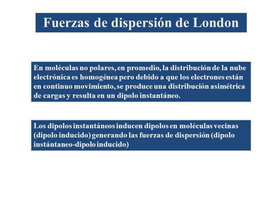 Fuerzas de dispersión de London