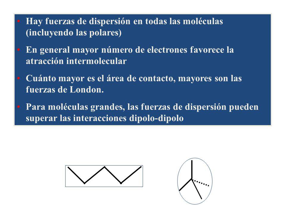 Hay fuerzas de dispersión en todas las moléculas (incluyendo las polares)